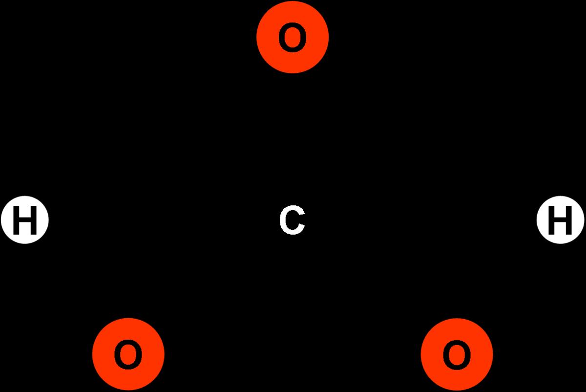 Carbonic >> Kohlensäure – Wiktionary