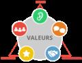 Charte-des-valeurs-EASYTEAM.png