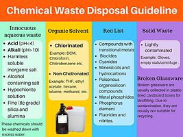 chemical waste disposal procedures