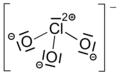 Chloratanion.png