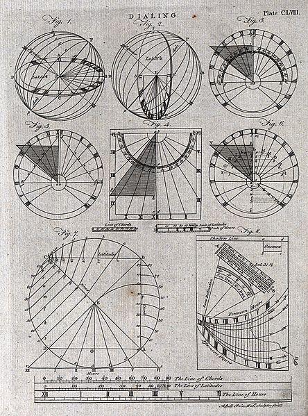 File Clocks  Diagrams For Setting