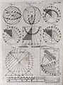 Clocks; diagrams for setting-out a sundial. Engraving by A. Wellcome V0024396EL.jpg