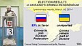 Crimean referendum 10014639.jpg