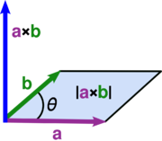 The area of a parallelogram as a cross product.