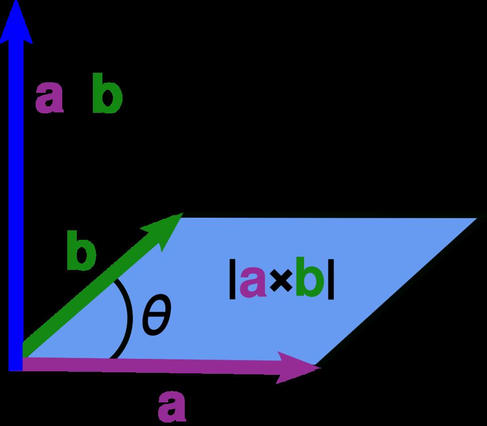 Cross parallelogram