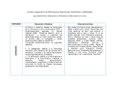 Cuadro comparativo de Educación a Distancia y Educación en Línea.pdf