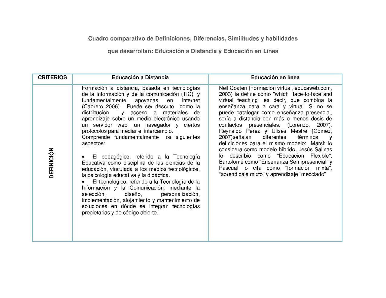 libro comunicacion clinica principios y habilidades para la practica pdf