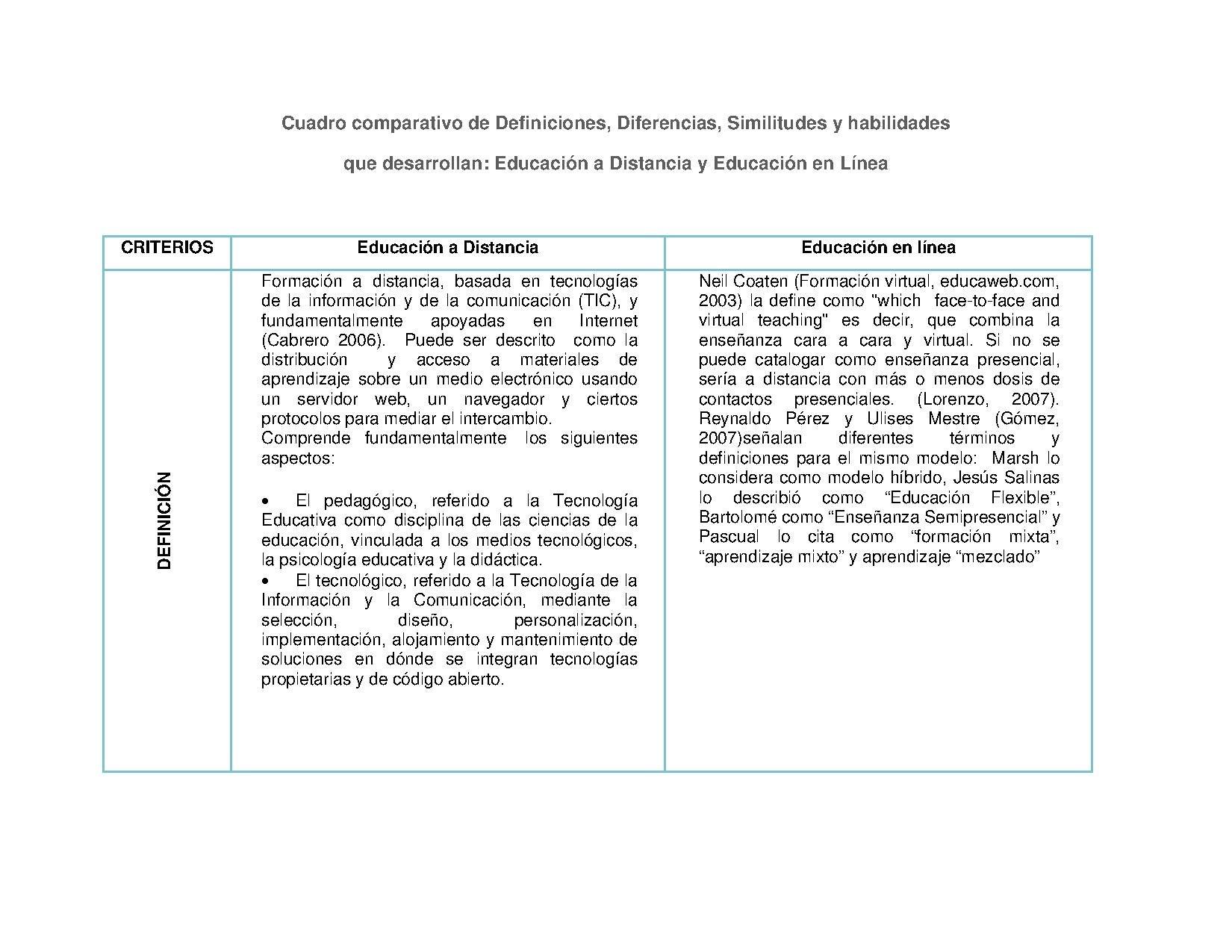 Archivo Cuadro Comparativo De Educacion A Distancia Y Educacion En