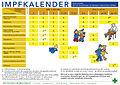 DGK-impfkalender 03 2007.jpg