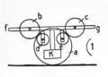 Das Perpetuum mobile, Die Geschichte einer Erfindung Figure 1.png