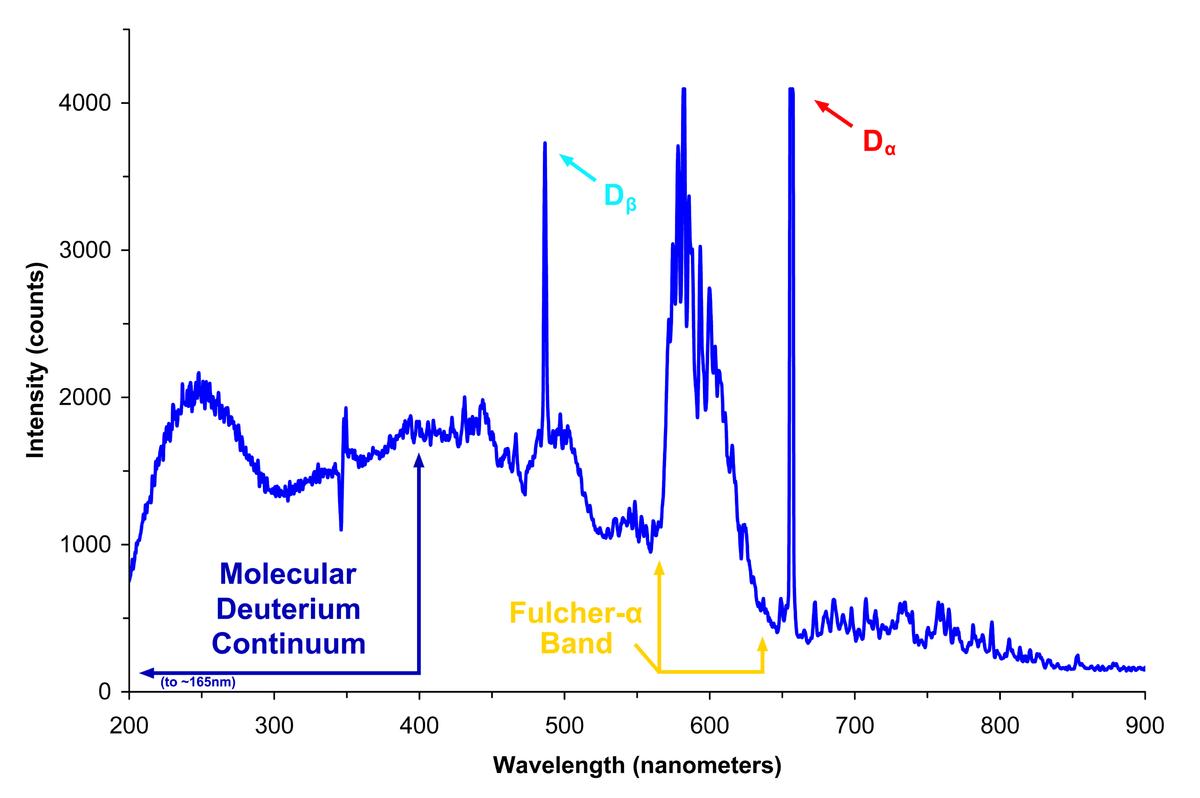 Continuous Spectrum Wikipedia