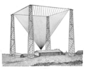 Drawing of Marconi Poldhu wireless station 1901.png