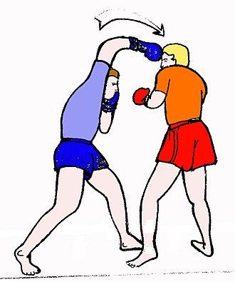 Overhand (boxing) - Right overhand in medium range