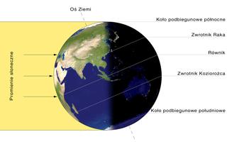 Oświetlenie Ziemi w czerwcu.