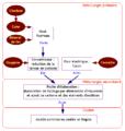 Elaboration-acier.png