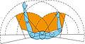 Ergonomía. Áreas operativas de la simetría bilateral del cuerpo humano en planta -Iñaki Otsoa (sobre gráfico del libro de ergonomía de ESADM). CC. By. ShA $no-.jpg