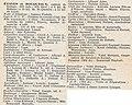Etaves-et-Bocquiaux Annuaire 1954.jpg