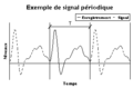 Exemple de signal periodique.png