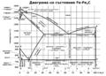 Fe-C diagram.png