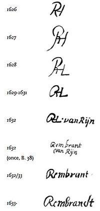 Firmas de Rembrandt.jpg
