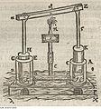 Fotothek df tg 0005778 Physik ^ Mechanik ^ Pneumatik ^ Druck ^ Feuerlöschgerät.jpg