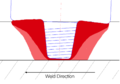 Friction Stir Weld Schematic Canted.png