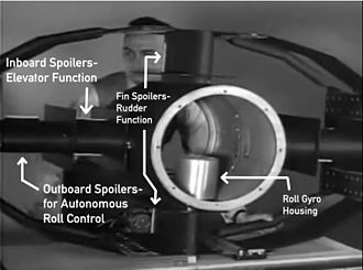 Fritz X - Annotated still from a 1946 USAAF-published film on Fritz X showing the location of control spoilers and autonomous roll gyro.