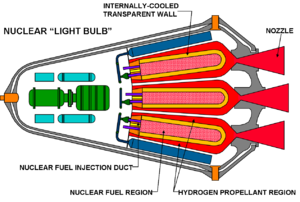 Gas core reactor rocket - Wikipedia