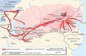 Genghis Khan empire, 13th century