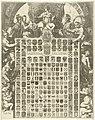 Geslachtswapens van prins Willem III in een allegorische omlijsting De LXIIII Geslacht Wapenen van de Prins van Oraenjen etc. en de Wapenen der 7 Vereenigde Nederlanden met hare Steden etc. (titel op object), RP-P-1881-A-4659.jpg