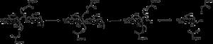 Glycosynthase - Image: Glycosidase transglycosylation mechanism