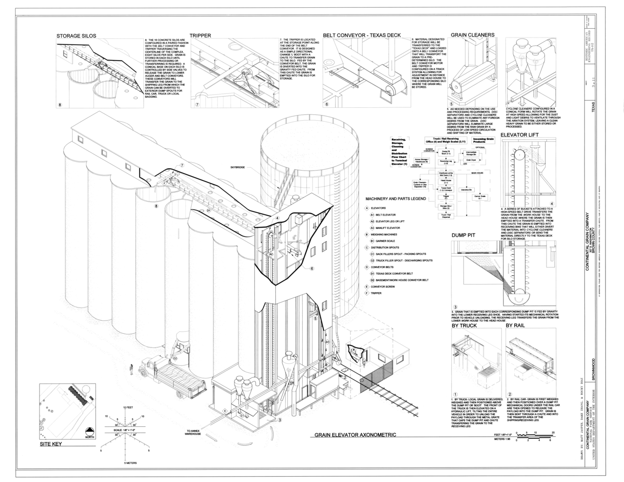 file grain elevator axonometric