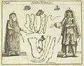 Jewish clothing, 1724, from Juedisches Ceremoniel.jpg