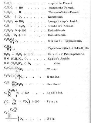 Karlsruhe Congress - Formulas of acetic acid given by August Kekulé in 1861.