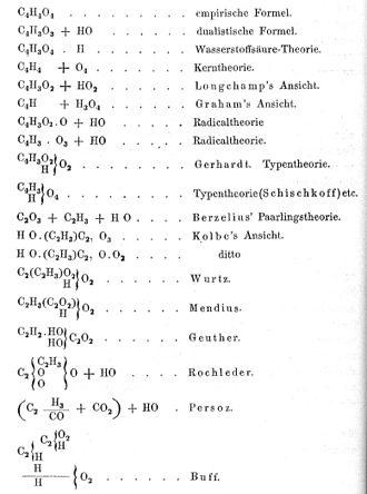 Karlsruhe Congress - Formulas of acetic acid given by August Kekulé in 1861.
