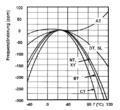 Kristallschnitte-Frequenzänderungen.png