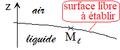 Liquide surmonté d'air - analyse pour déterminer la surface libre.png