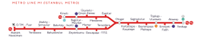M1 (Istanbul Metro) - Route diagram of the M1 line with M1A and M1B branches.