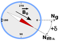 Magnetic declination 2.png