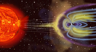 Maxwell's equations - In a geomagnetic storm, a surge in the flux of charged particles temporarily alters Earth's magnetic field, which induces electric fields in Earth's atmosphere, thus causing surges in electrical power grids. (Not to scale.)