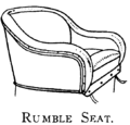 Monochrome llustration of Rumble Seat circa 1913.png