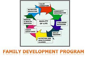 Nutrition Foundation of the Philippines, Inc. - Family Development Program