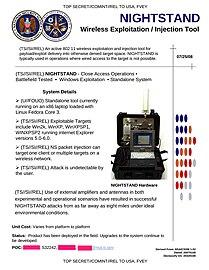 NSA NIGHTSTAND
