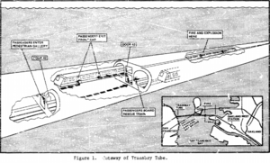 Transbay Tube - Figure 1: Cutaway of Transbay Tube, a diagram of the rescue, from NTSB RAR-79-05