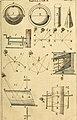 Nervus opticus sive tractatus theoricus in tres libros opticam, catoptricam, dioptricam distributus - in quibus radiorum â lumine, vel objecto per medium diaphanum processus, natura, proprietates, and (14570166589).jpg