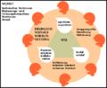 Netzbasierte Kommunikation.png