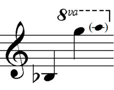 Oboe – estensione dello strumento