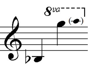 Wiener oboe - Image: Oboe range 2