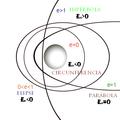 Orbitas energia.png