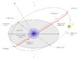 Orbits-OrbitalDistances-001.sk.PNG